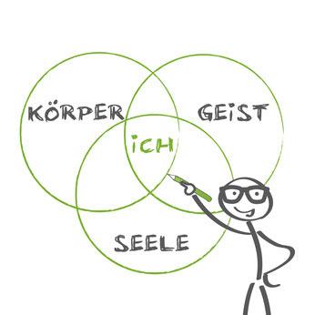 heilpraktiker workshop berlin Comic vom Dozent